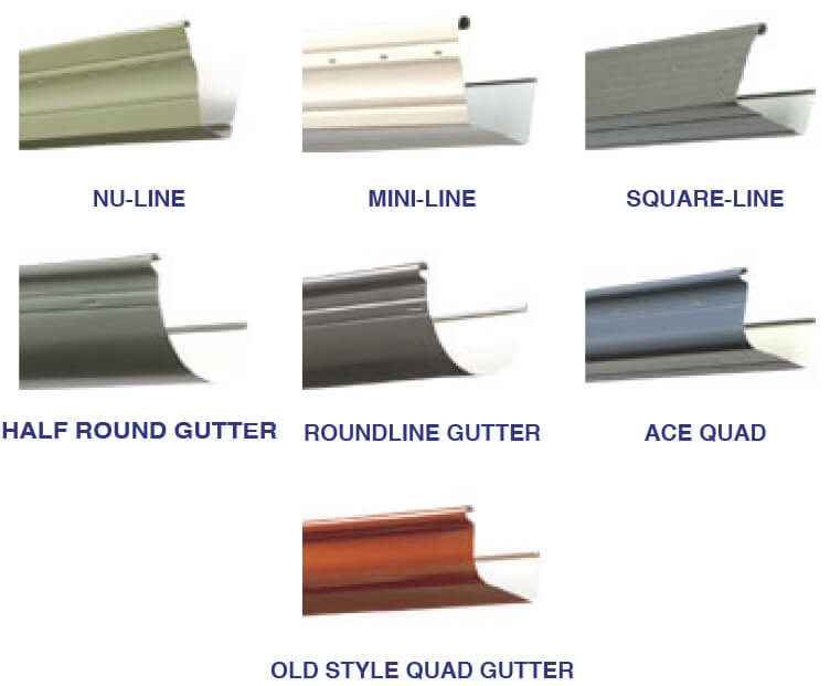 Know Your Gutter System Gutter Installation Sydney